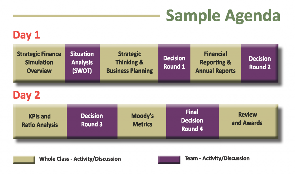 Strategic Finance - Sample Agenda