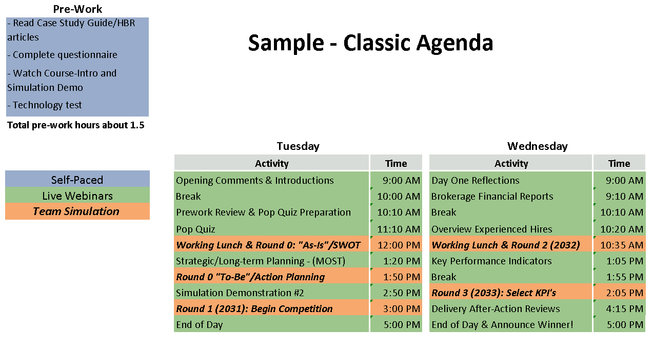 Virtual Training Agenda